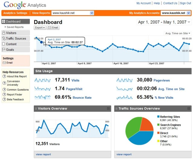 google_analytics_v2_dashboard